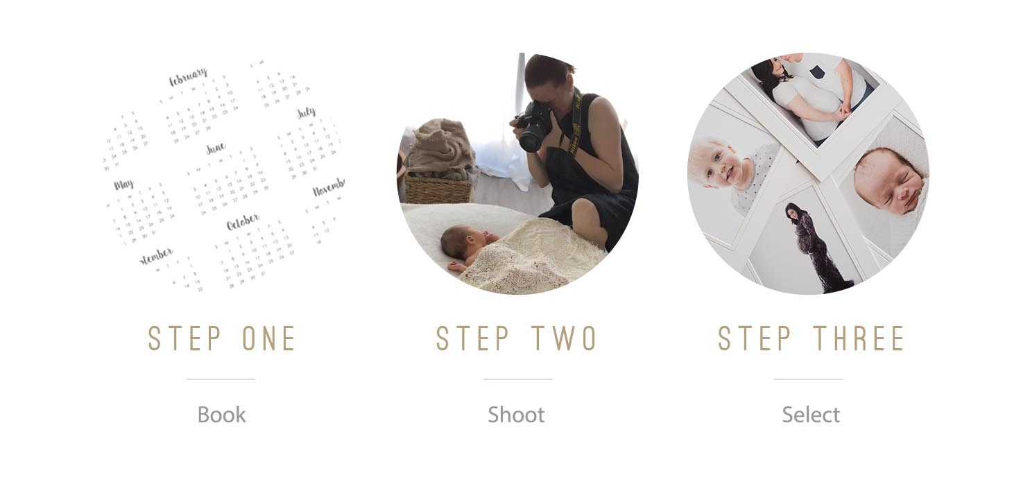 three steps to book a portrait shoot, images inside circle cut outs